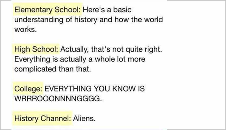 History through the education system