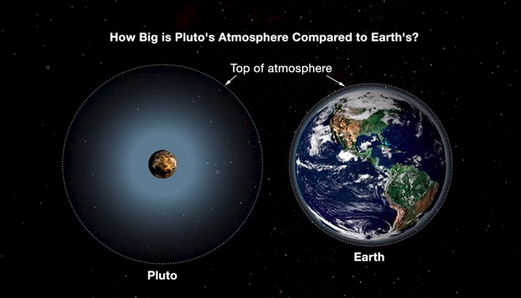 Pluto's out of the planet list